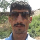 Nicknamekhan from Pakisaji   Man   35 years old   Capricorn