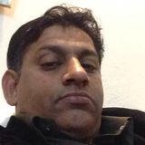 Mirzasohail from Pakisrejo | Man | 43 years old | Libra