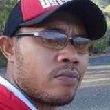 Challz from Denpasar | Man | 33 years old | Aquarius