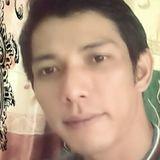 Vir from Palembang | Man | 36 years old | Pisces