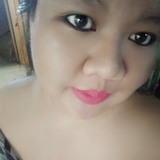 Raeni from Palembang | Woman | 25 years old | Pisces