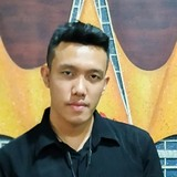 Johnnyandrean from Tanjungkarang-Telukbetung | Man | 24 years old | Aries