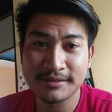 Sudynagus from Samarinda | Man | 26 years old | Virgo