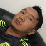 Ngawang from Sikka | Man | 36 years old | Sagittarius