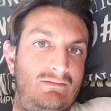 Sajjad from International City | Man | 30 years old | Aries