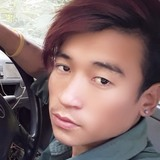 Dipenrai from Dimapur | Man | 23 years old | Aquarius